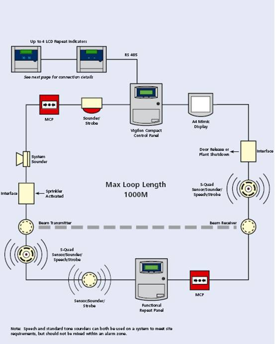 imagesclip_image002 zeta fire alarm wiring diagram ansul system wiring diagram Painless Wiring Diagrams at n-0.co